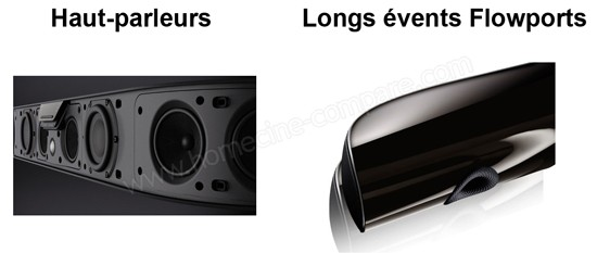 Bowers & Wilkins Panorama 2 : Système audio