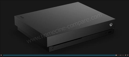 Microsoft Xbox One X : Vue 360°