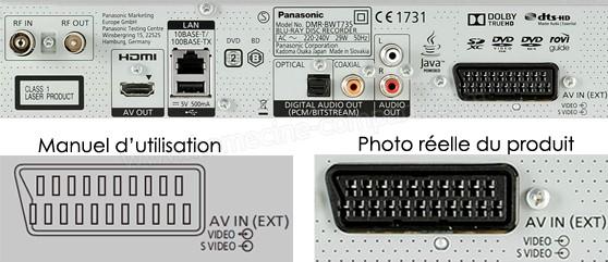 Panasonic DMR-BWT735EC : Connectique