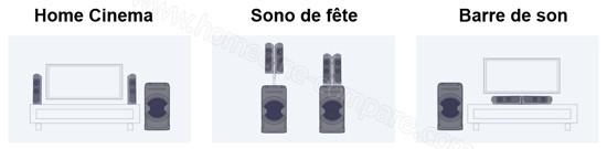 Sony MHC-GT4D : Installations
