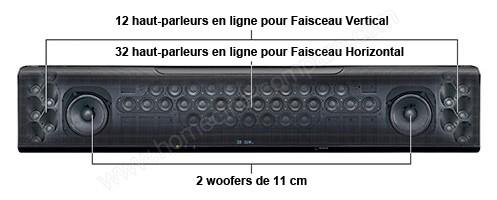 Yamaha YSP-5600 : Haut-parleurs