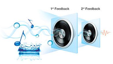 Visuel représentant la technologie Crystal Amplifier Plus de Samsung