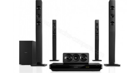Reglage Db Du Caisson De Basse Home Cinema Philips